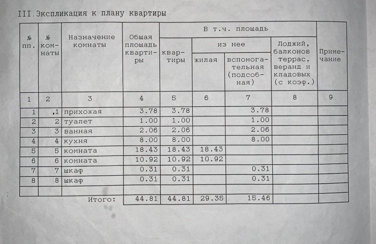 Ветеранов просп., д 110